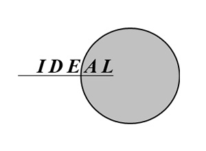 Ideal-Möbel